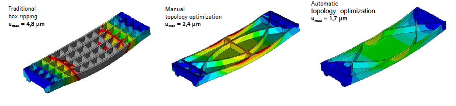 Relaxed approach in structural topology optimization software